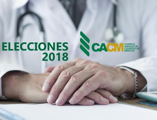 Elecciones CACM 2018